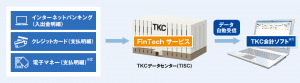 fintech_flow
